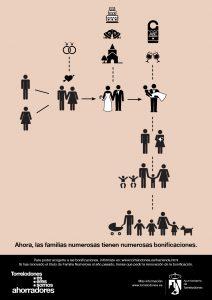 FAMILA NUMEROSA